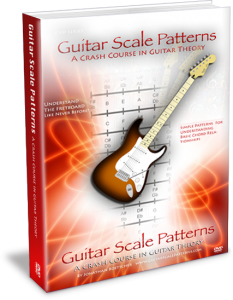 Guitar Scales are Patterns